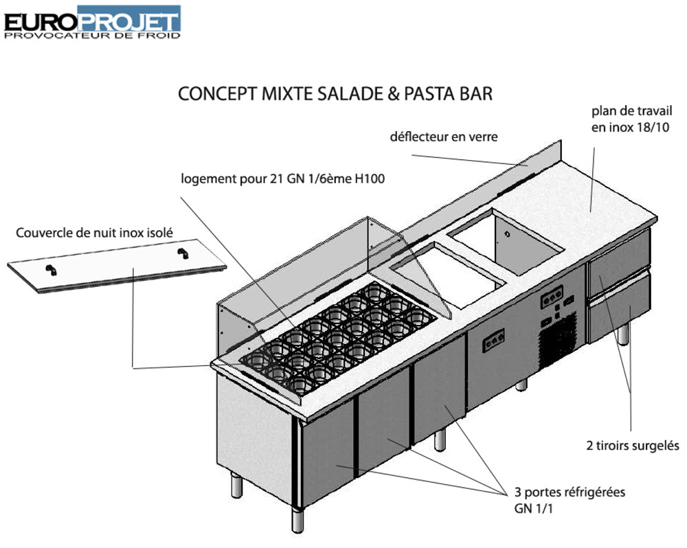 Concept pates et salades bar p tes for Materiel restauration rapide professionnel