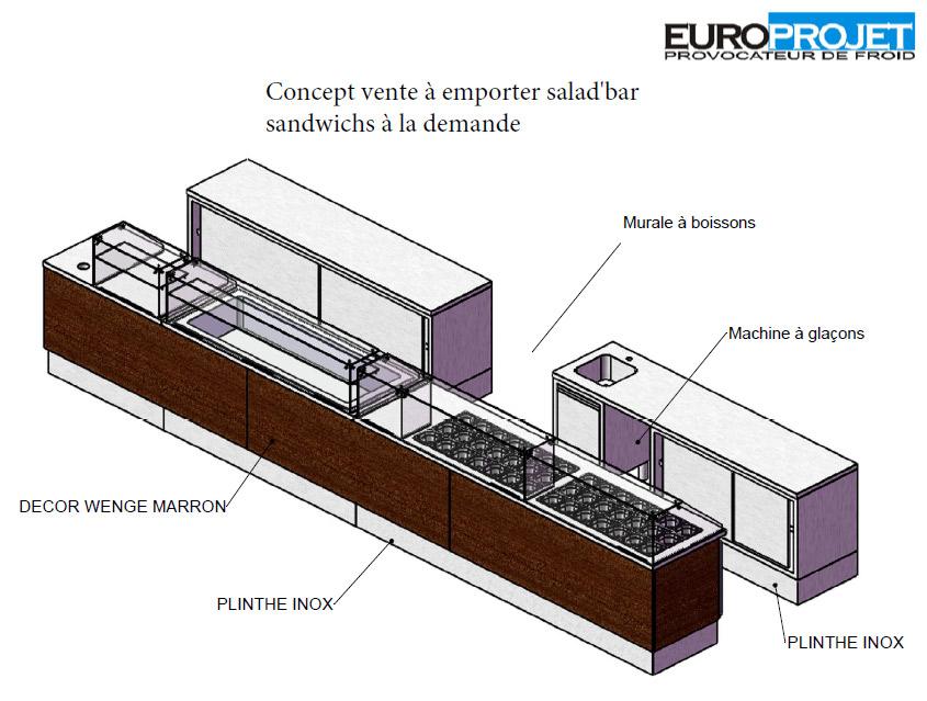 Restauration rapide ouvrir un salade bar bagel for Equipement pour restauration rapide